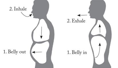 what-belly-breathing-looks-like